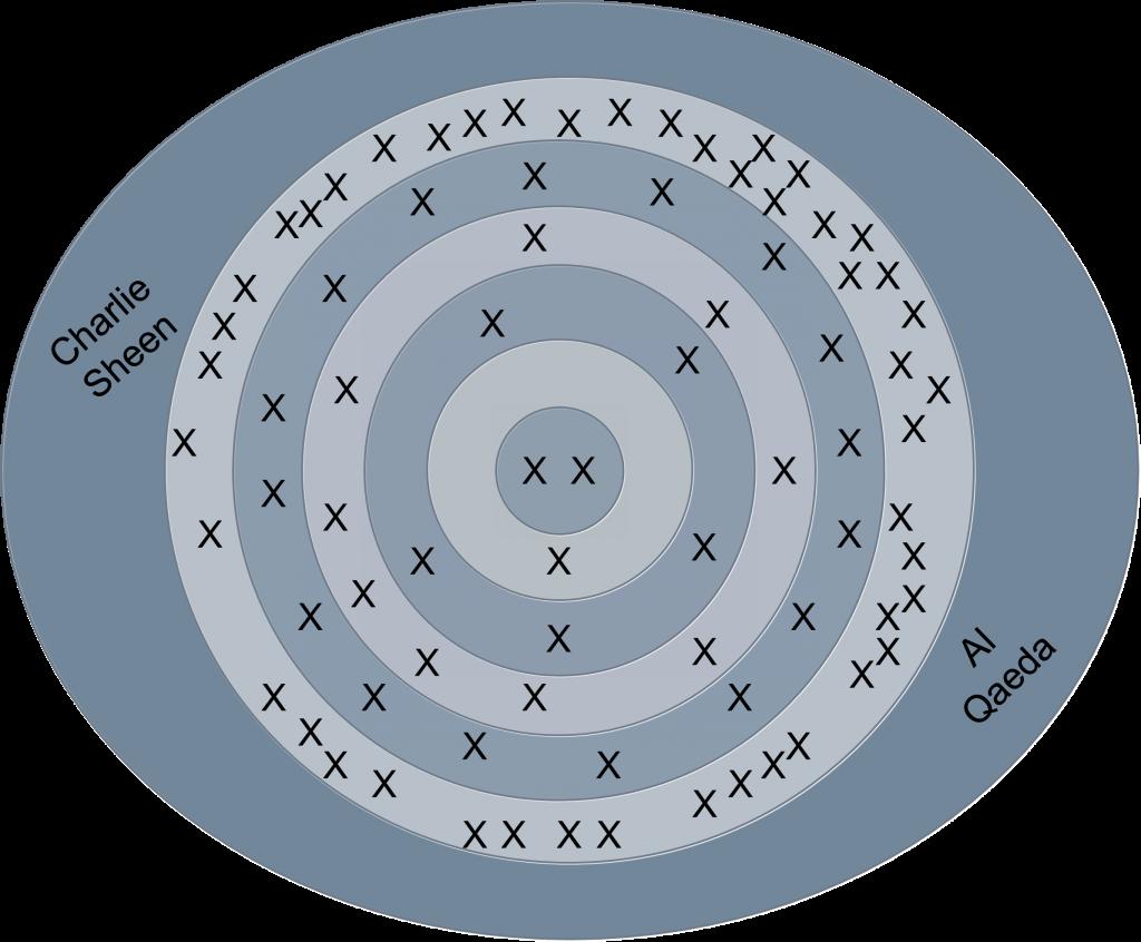 趣味心形循环灯的电路图